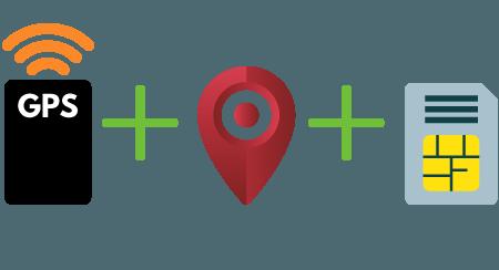 global-trackers-option1